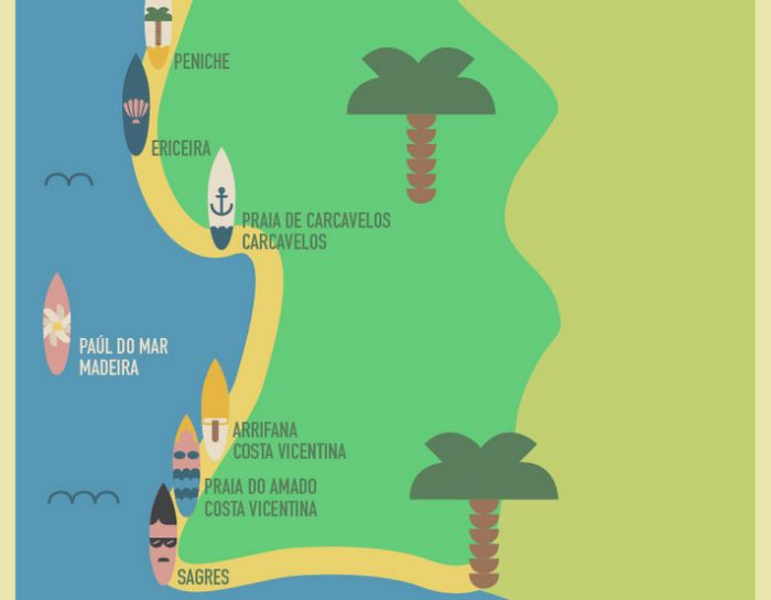 10 Best Beaches and Surfing Spots in Portugal Infographic