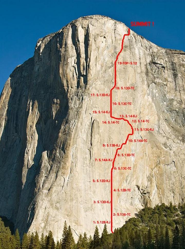 SetWidth800-Dawn-Wall-Yosemite-Caldwell-Sharma-Siegrist-Jorgeson-UKC